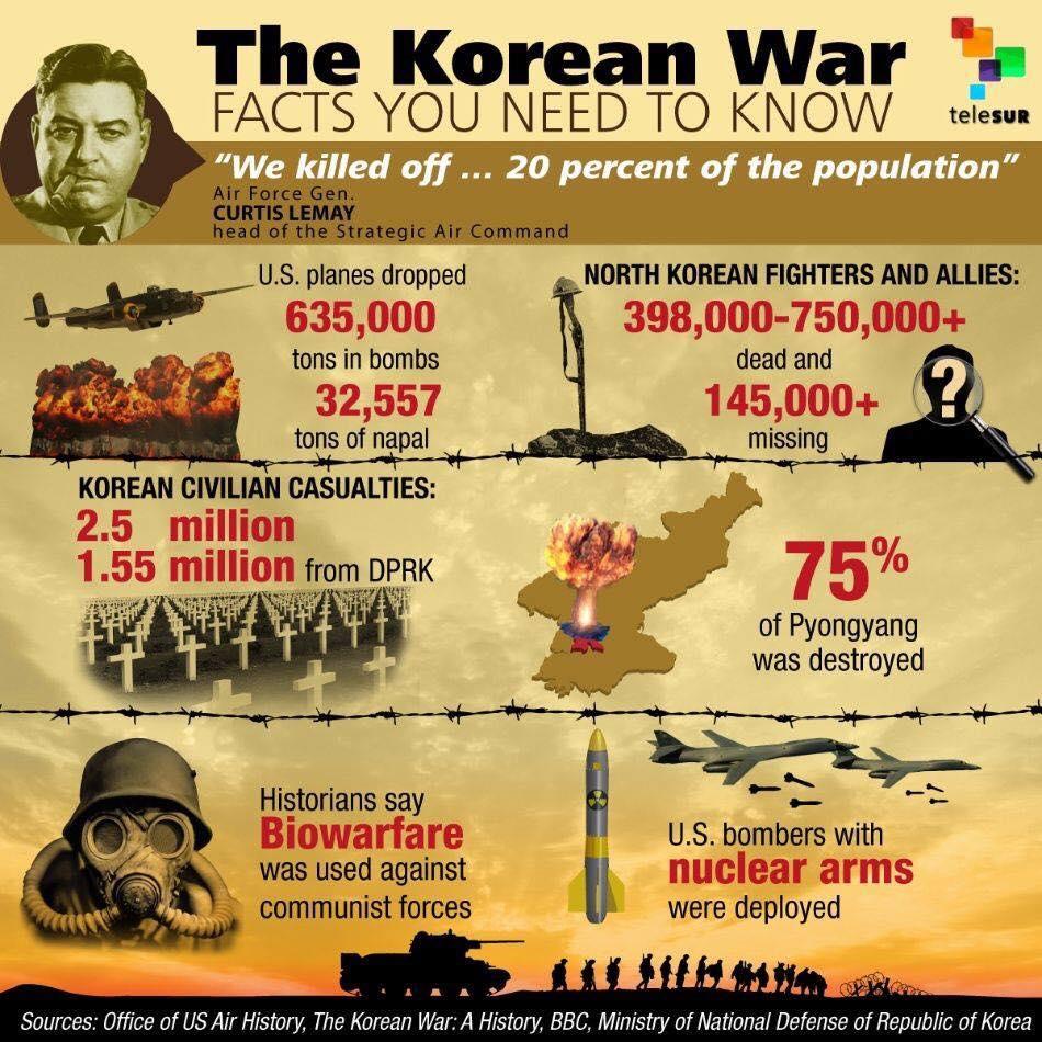 korea war
